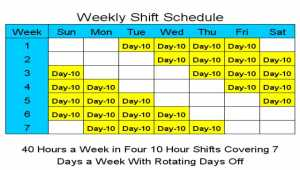 10 Hour Schedules for 7 Days a Week