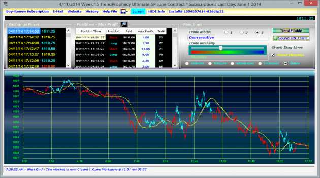 TrendProphecy Ultimate SP