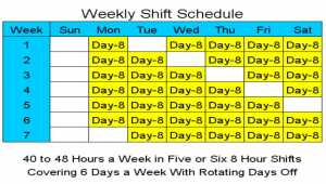 8 Hour Shift Schedules for 6 Days a Week