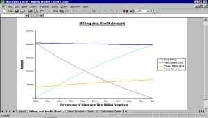 Billing Model Excel