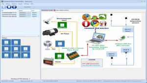 Lanmisoft Home Automation