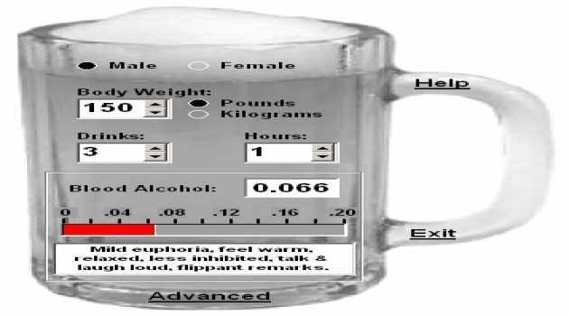 Cheers! Blood Alcohol Calculator