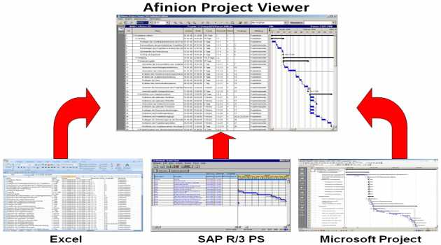 Afinion Project-Viewer