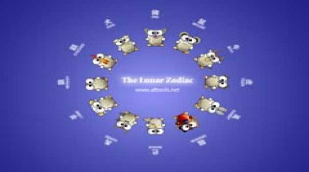 ALTools Lunar Zodiac Cycle Wallpaper
