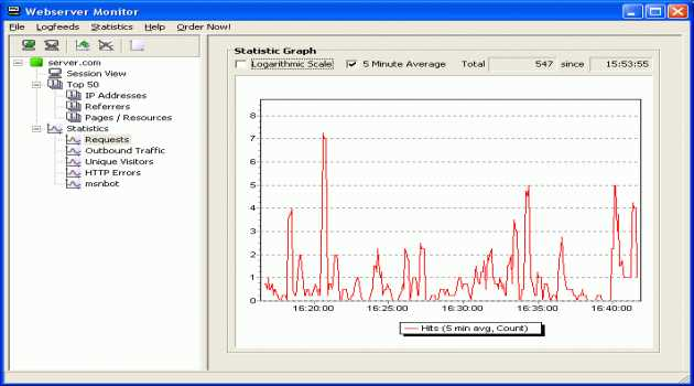 Webserver Monitor