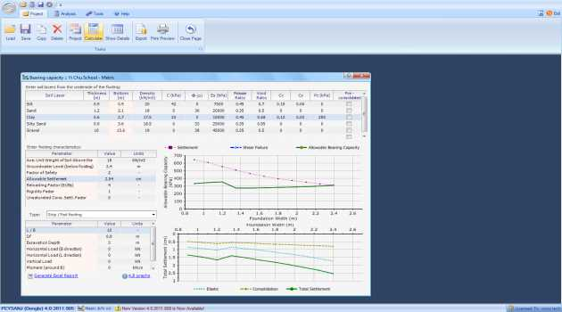 PEYSANJ Bearing Capacity Software