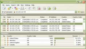 CountryWhois