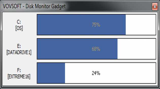 Disk Monitor Gadget