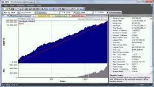 Market System Analyzer