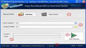 Any DVD Backup