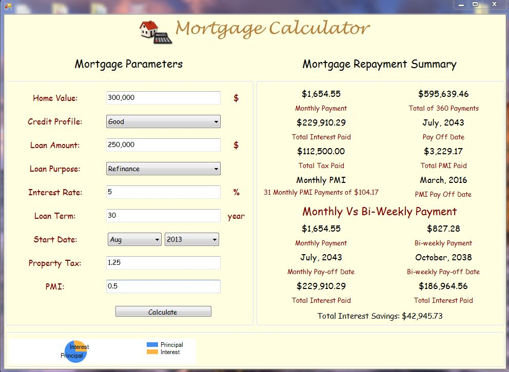 gui mortgage calculator This is a preview of a tutorial i created to demonstrate how to program and create a gui mortgage calculator using java and netbeans (the tutorial in its ent.