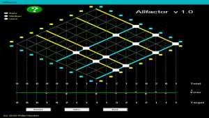 Allfactor