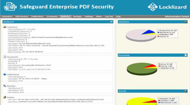 Safeguard Enterprise PDF DRM